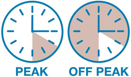 correct peak and off peak