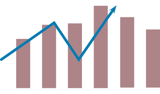 supply market prices