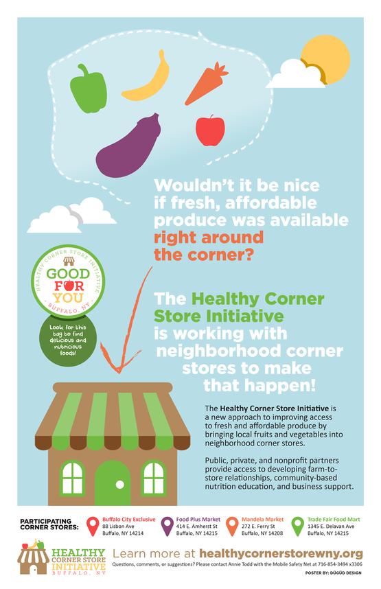 Healthy Corner Store Poster