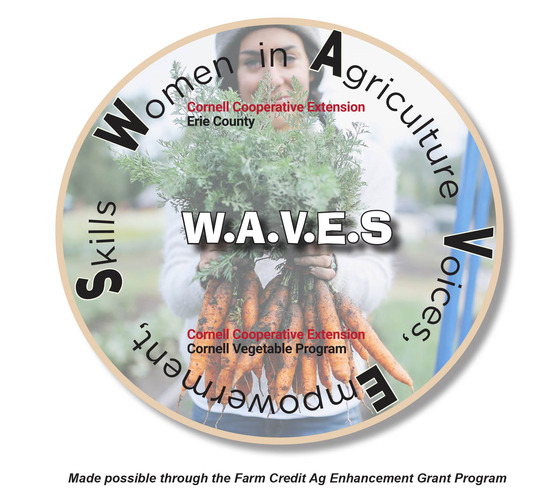 Women in Agriculture Discussion Group Logo