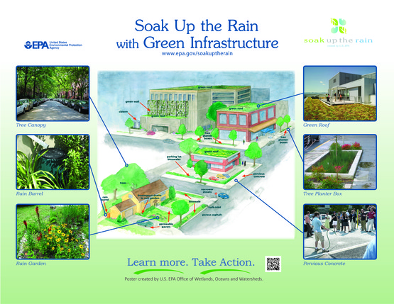 EPA's Soak Up the Rain with Green Infrastructure poster