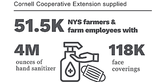 Over 1350 gallons and 2500 face masks in value of more than $57K were distributed to Monroe County farmers