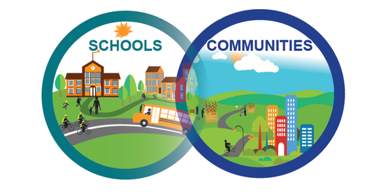 We work together with communities and their schools.