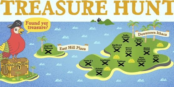 The Treasure Hunt on the Reuse Trail is a fun way to discover reuse