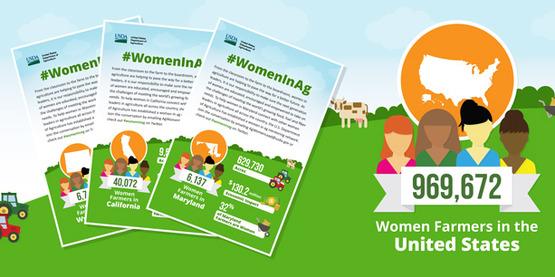 Annie's Project: Business Education for Farm Women