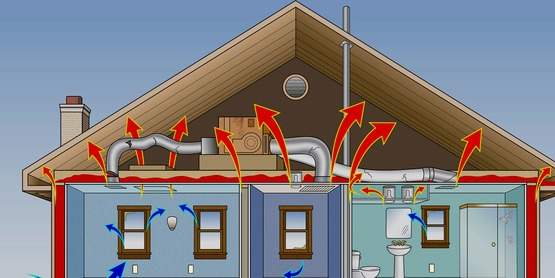 Energy House diagram (SQUARE)