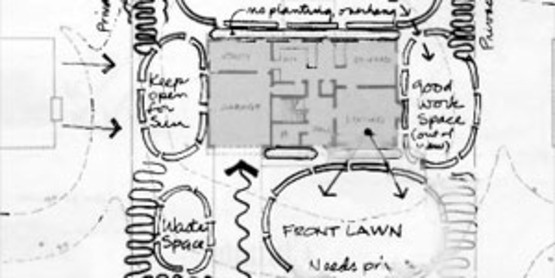 landscape home site analysis garden design from https://blogs.cornell.edu/hort/2012/05/23/online-garden-design-course-starts-june-11/