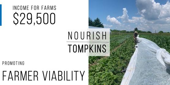 Nourish Tompkins - promoting farmer viability