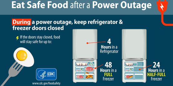 food in power outage