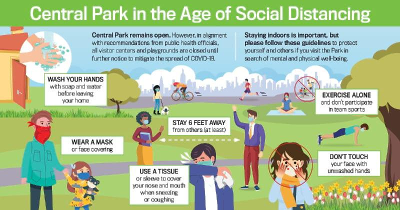 Infographic demonstrating social distancing in Central Park