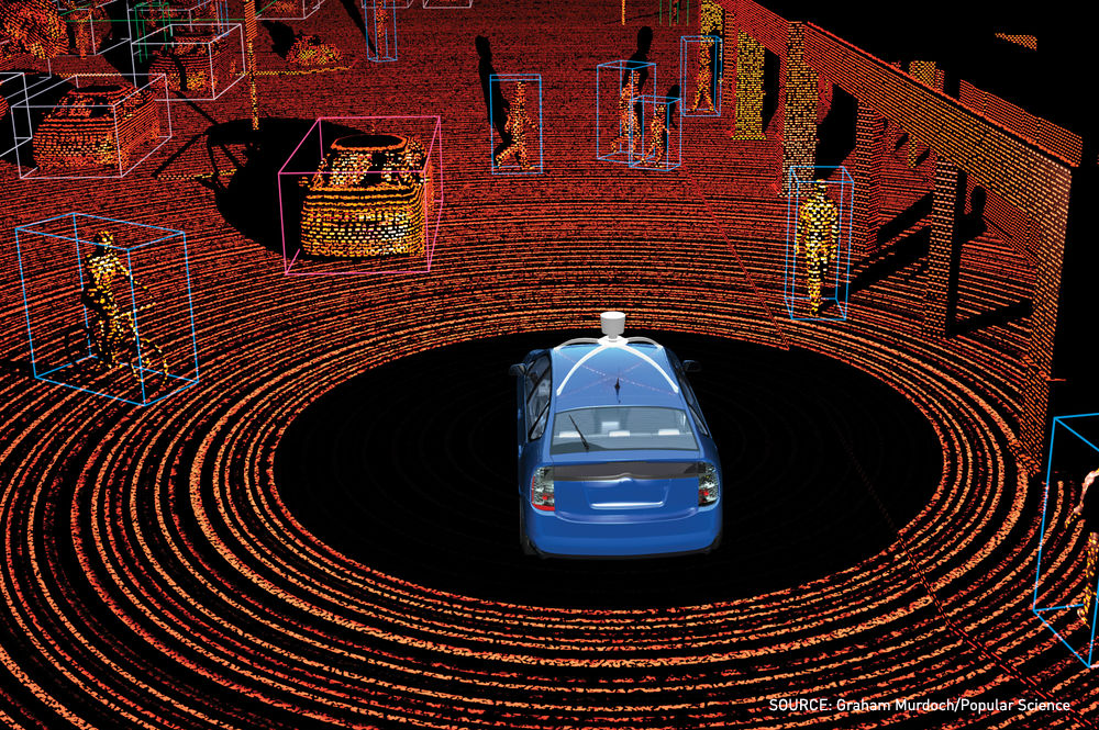 3D LIDAR: True 3D Sensing and Spinning 2D Alternatives
