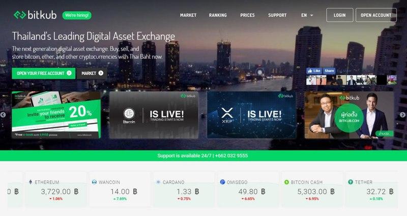 bitcoin thailanda market