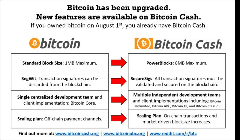 bitcoin árfolyam a polonyxon
