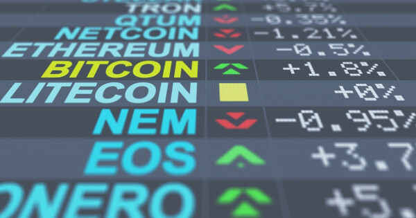 Market Watch: Stock vs Crypto Performance, Tesla, Apple, Bitcoin and Ethereum Compared