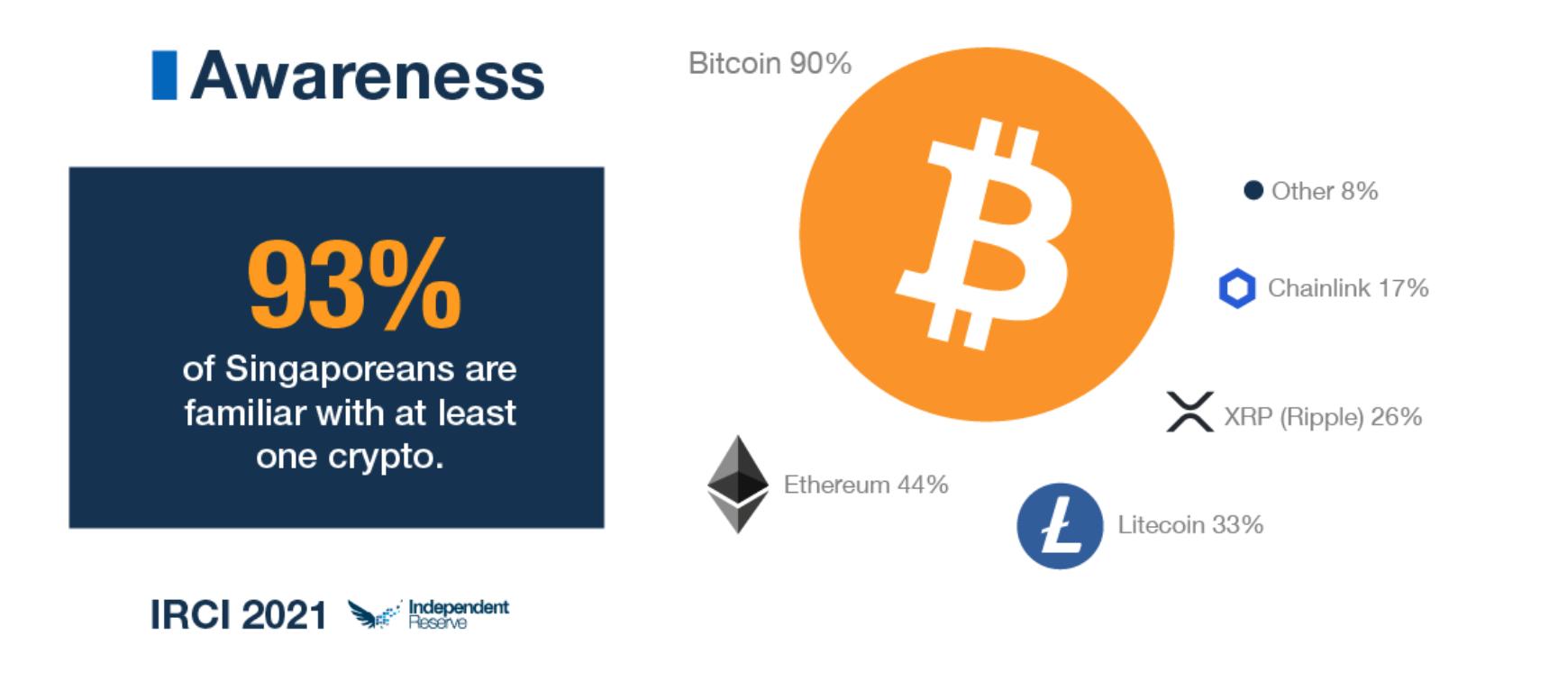 ¿Cuáles son las probabilidades de que Bitcoin supere los $ 50k?