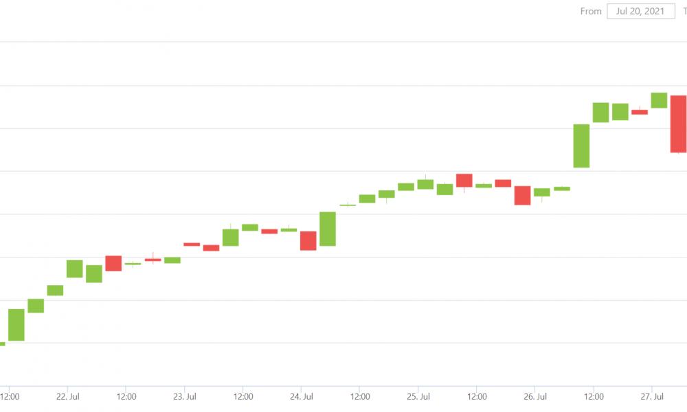 """Por qué este líder del mercado dice """"eso se ve bastante bien"""" para Ethereum"""