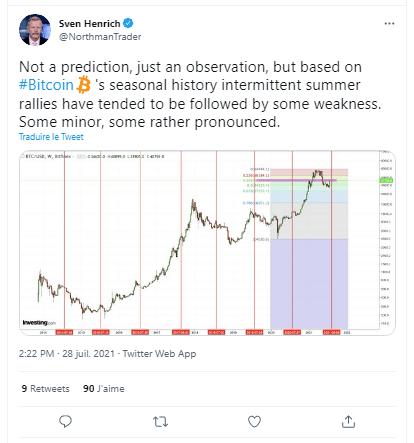 Bitcoin le 28 juillet 2021 – Accrochez vos ceintures