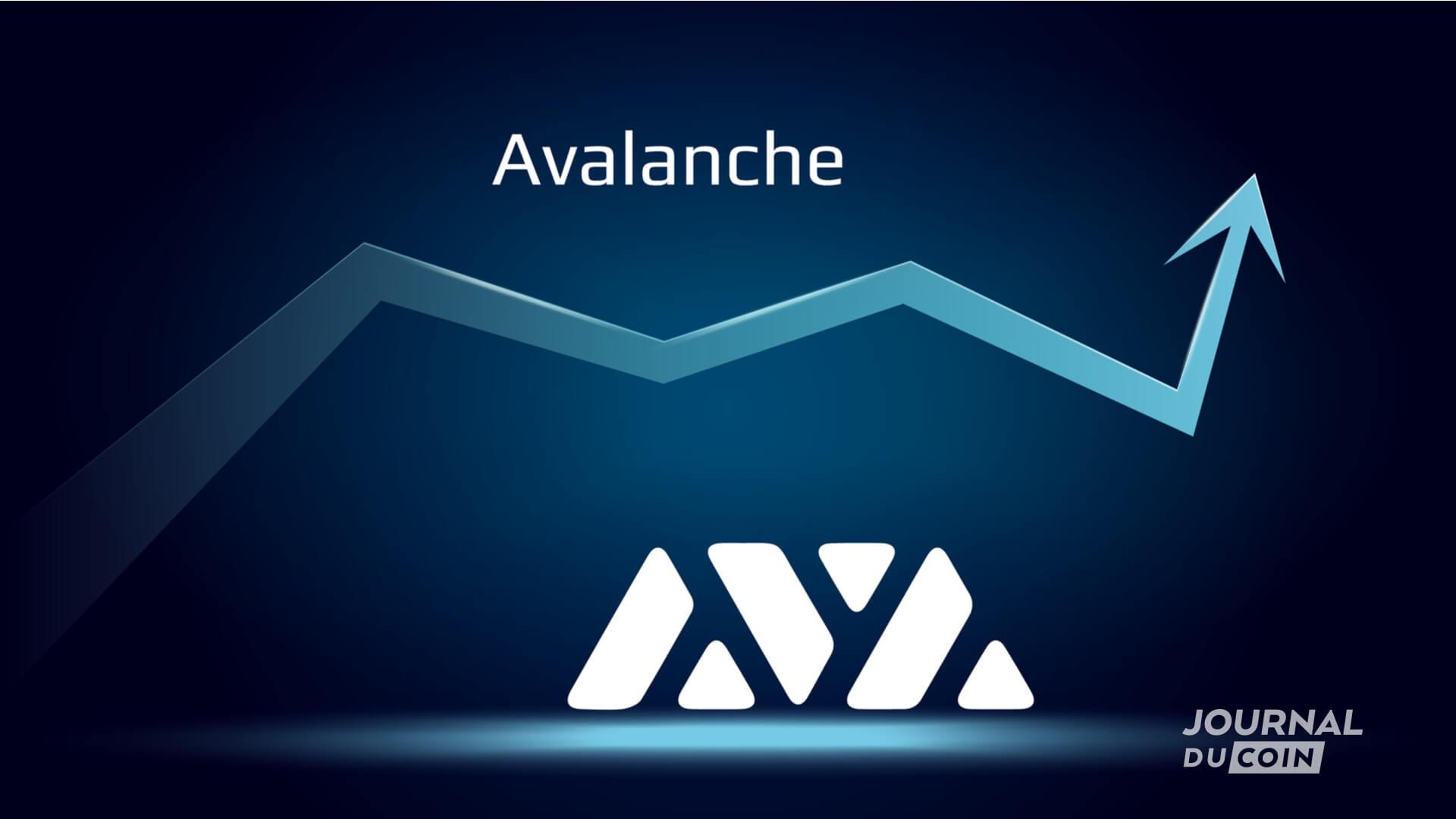 La cryptomonnaie AVAX (Avalanche) reprend des couleurs, un actif à suivre ?