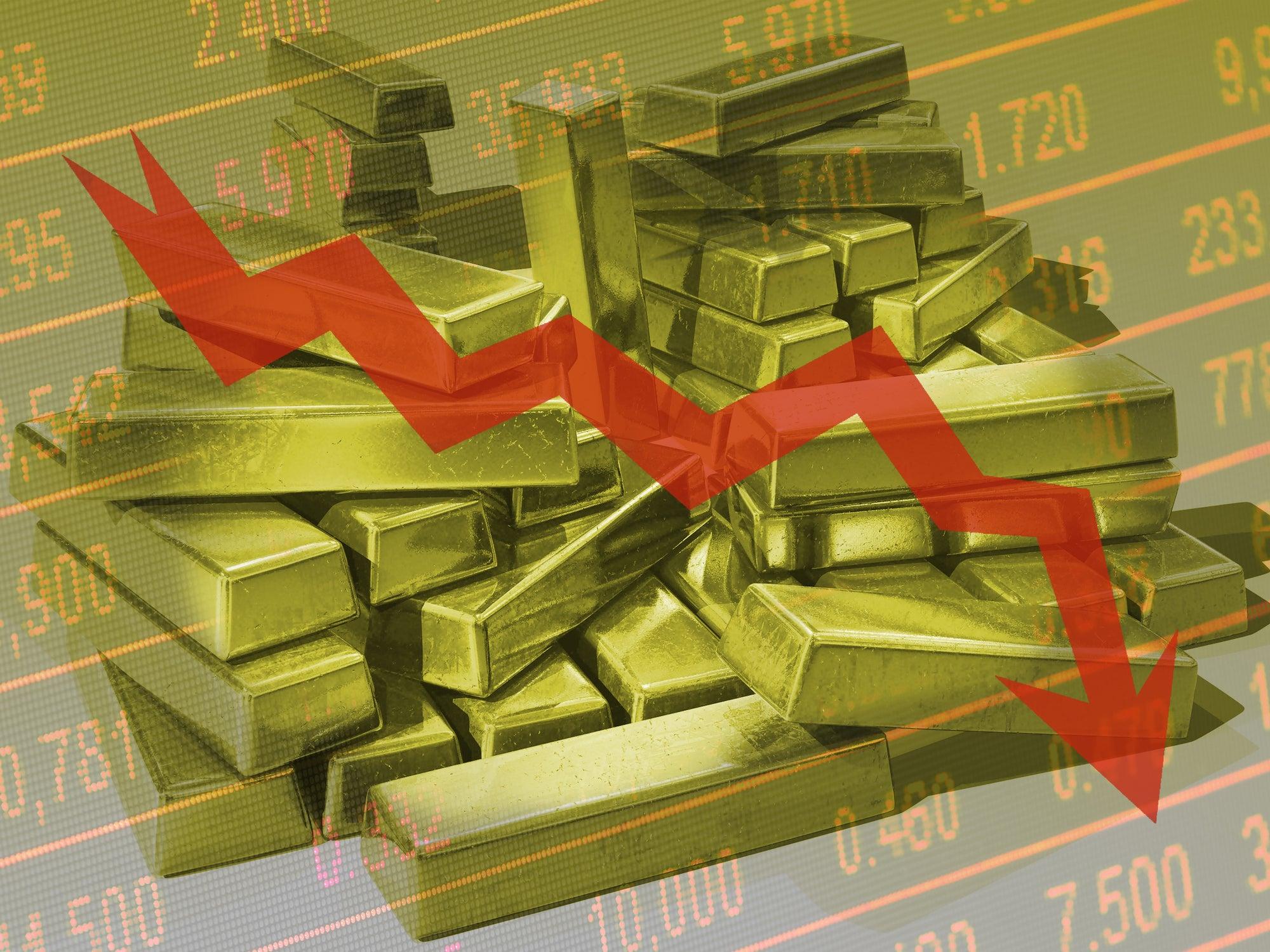Korkutan Tahmin: Altın Fiyatı Ağustos'ta Bu Seviyelere Düşecek!