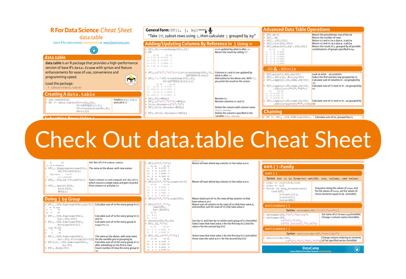 The data table R Package Cheat Sheet (article) - DataCamp