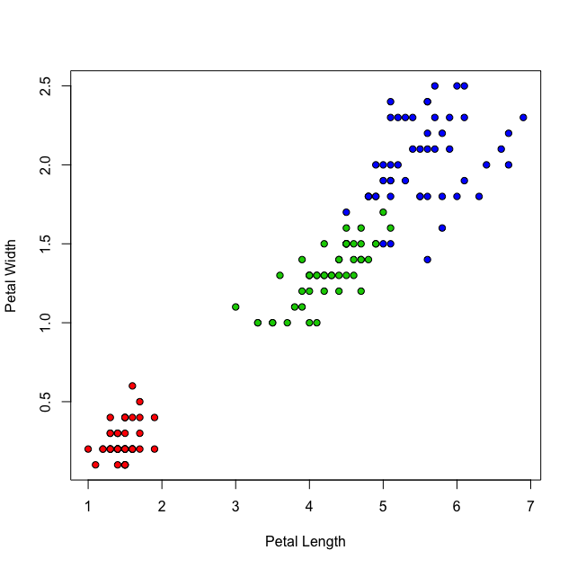 keras: Deep Learning in R (article) - DataCamp
