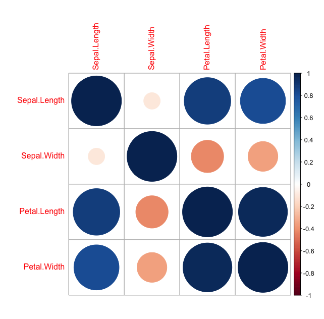 Convolutional Neural Networks in Python (article) - DataCamp