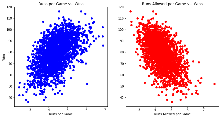 Python Machine Learning: Scikit-Learn Tutorial (article