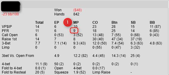 Hand3Stats1
