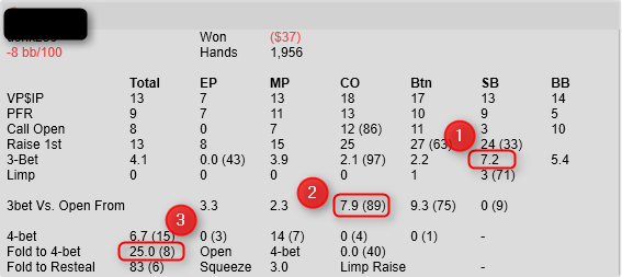 Hand2 Stats3