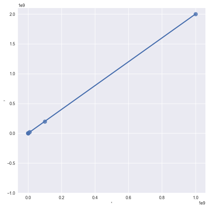 Python Seaborn Tutorial For Beginners (article) - DataCamp