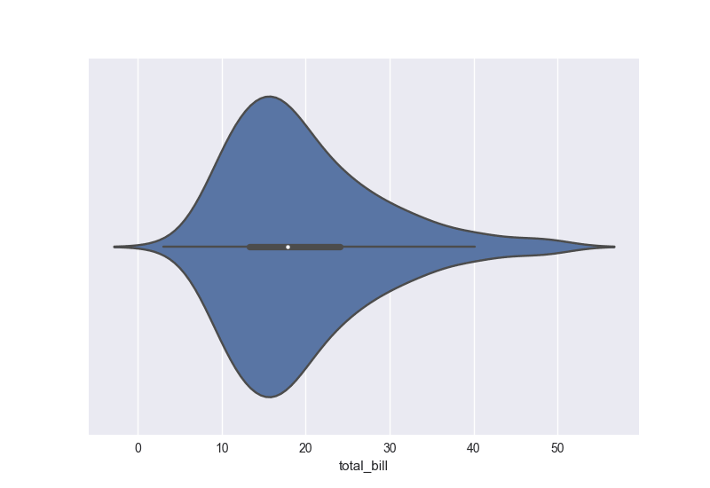 Matplotlib Tutorial: Python Plotting (article) - DataCamp
