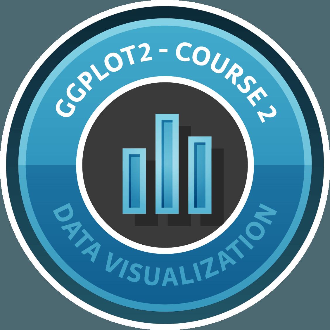 Data Visualization with ggplot2 (2)