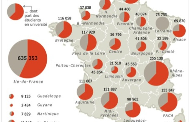 Classement 2014 des villes étudiantes en France