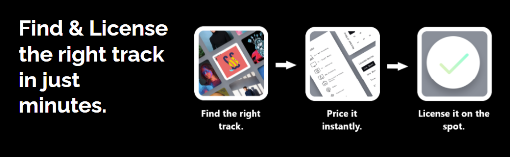 Find and License the right track in minutes Bopper Banner