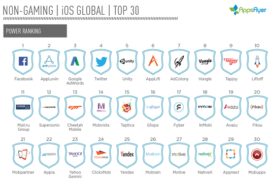 AppsFlyer iOS global Top 30 2016