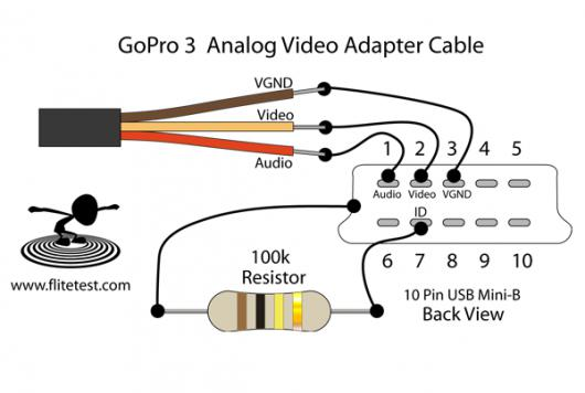 attachment_1359095556565 gopro3 fpv video cable diy flite test aux to usb cable wiring diagram at bayanpartner.co