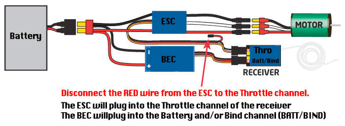 Esc To Bec Wiring Diagram - Data Wiring Diagrams Futaba R Fs Wiring Diagram Of on futaba receivers 2 4ghz, futaba 617 receiver, futaba r607fs receiver, futaba receiver compatibility, futaba receiver wiring,
