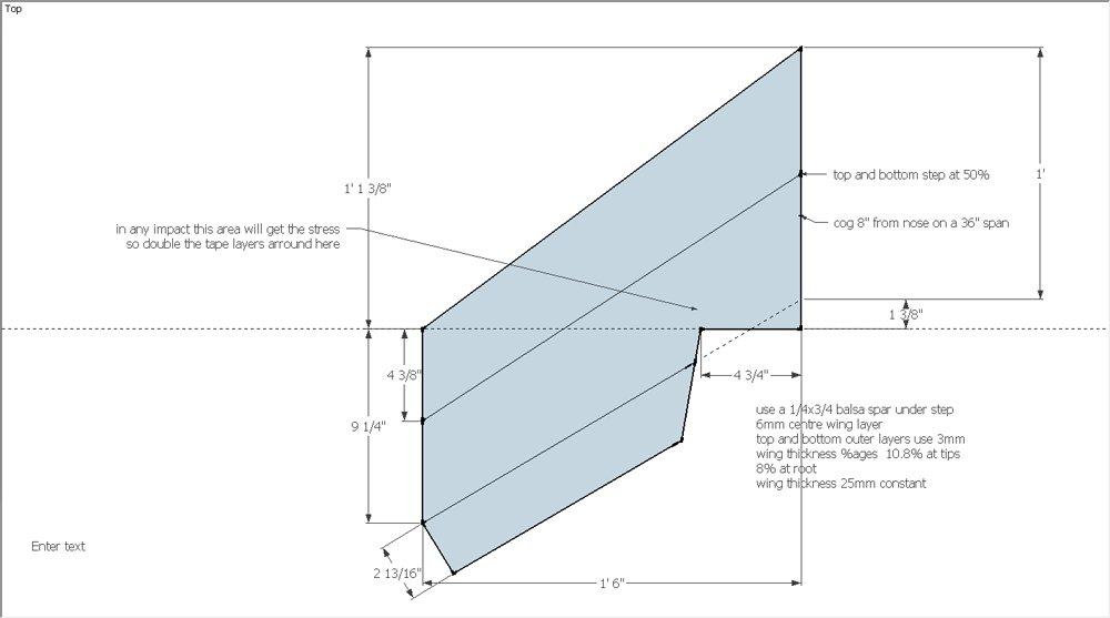 KFm wings a basic explanation | Flite Test