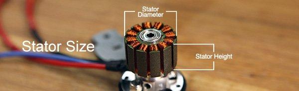 Beginner Series - Power System | Flite Test