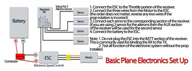 [SCHEMATICS_4UK]  DIAGRAM] 3 Channel Rc Airplane Wiring Diagrams FULL Version HD Quality Wiring  Diagrams - EVOLVEGARDENDIAGRAM.K-DANSE.FR | 3 Channel Rc Airplane Wiring Diagrams |  | K-danse.fr