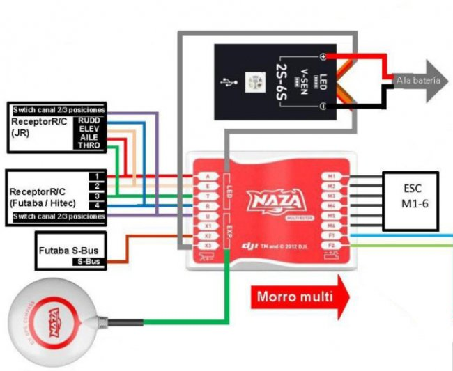 How To Configure A Naza Lite   Gps