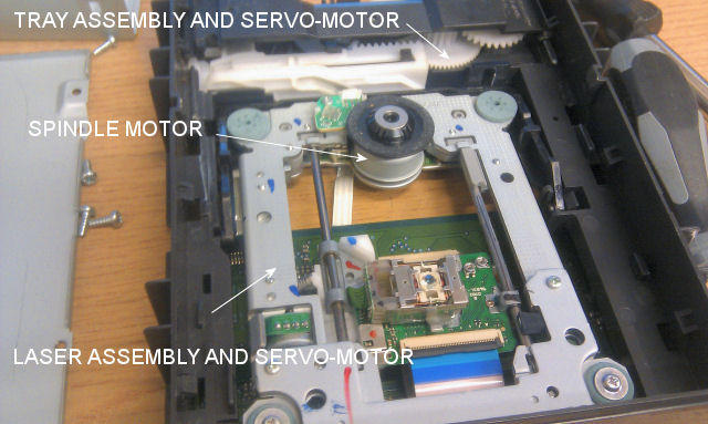 Salvage yard cd dvd drives flite test for Small servo motors and drives