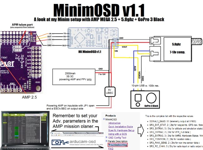 Apm 2 5 Minimosd V1 1 How To Setup W  Gopro 3 B