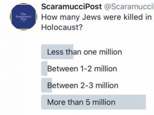 The poll posted by Scaramucci Post on Tuesday.