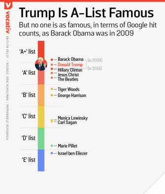 A graphic from Vocativ.com showing Schulman's results.