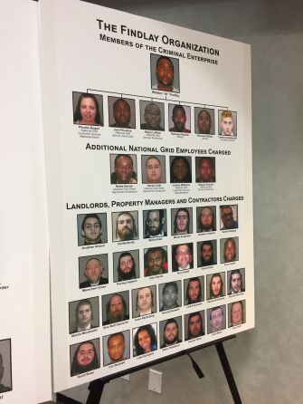 Photos of individuals charges by the Brooklyn District Attorney's office, on display at Thursday's press conference.