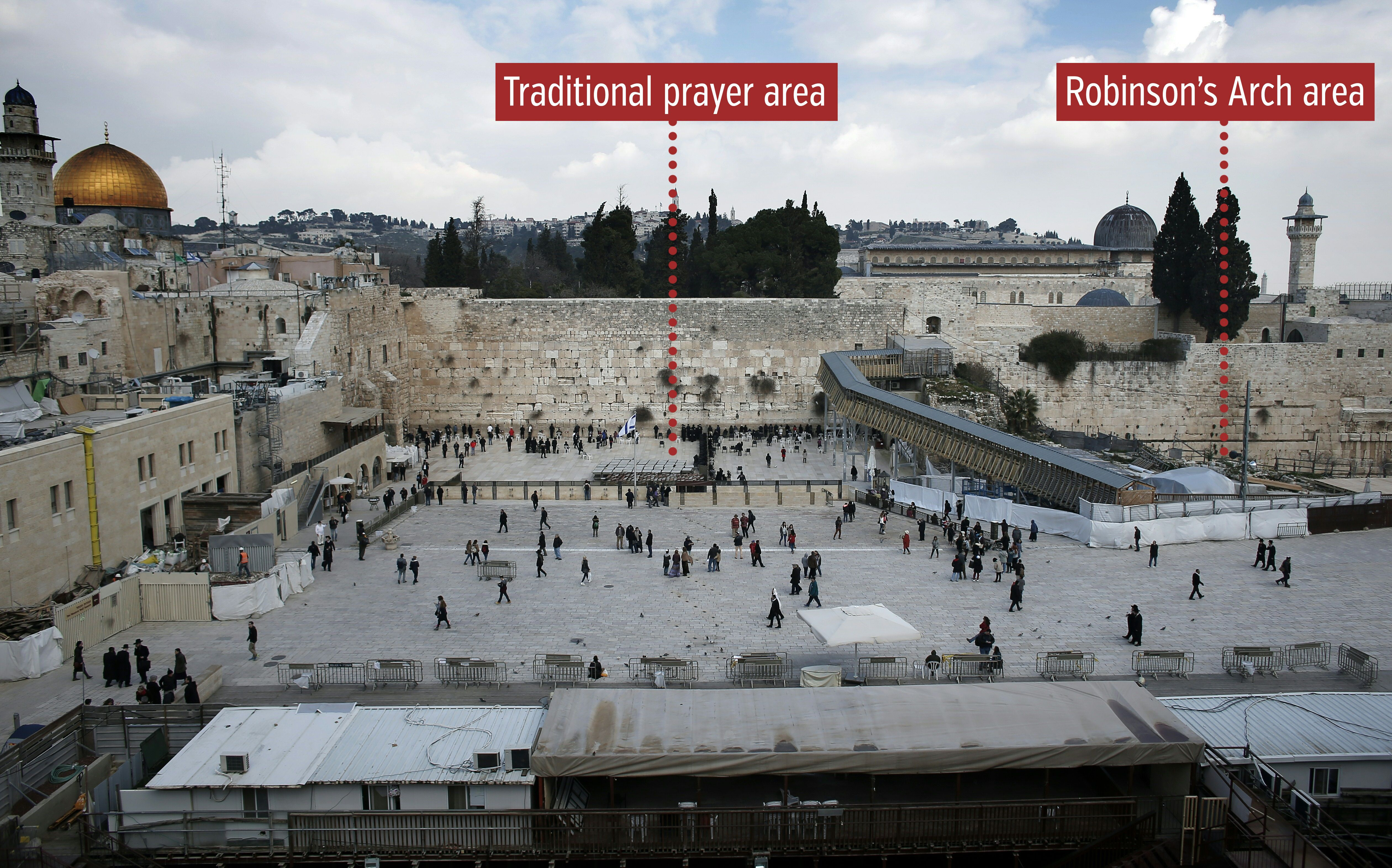 The split between the traditional prayer area and the proposed egalitarian area at Robinson's Arch.