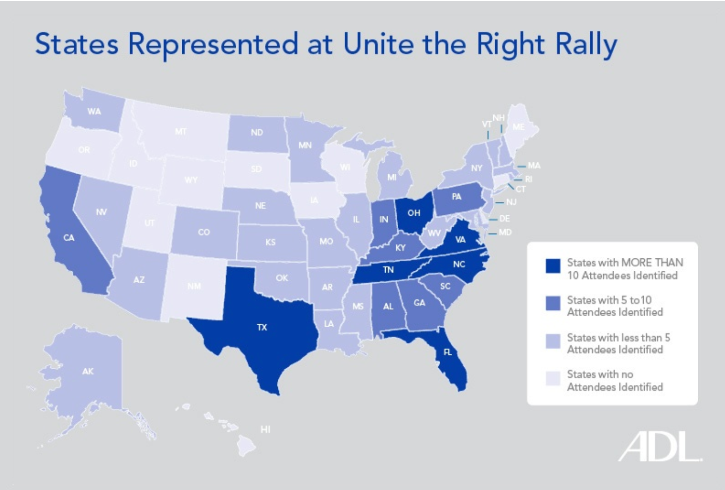 """A graphic from the Center on Extremism's analysis of """"Unite the Right"""" rally attendees."""