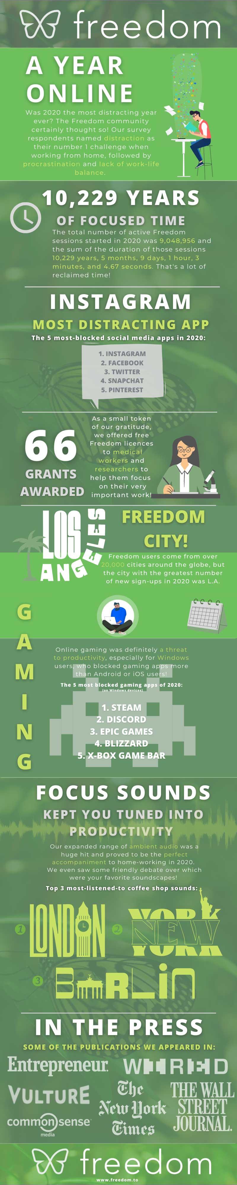 freedom 2020 a year online