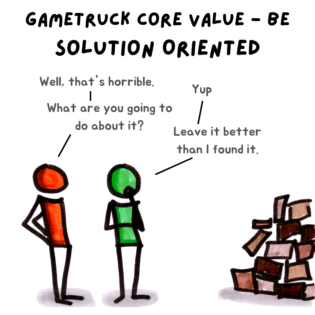 GameTruck Core Value – Be Solution Oriented
